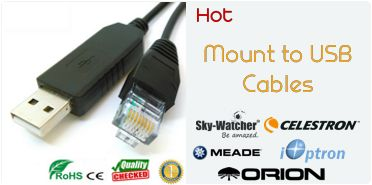 Mount USB Cables